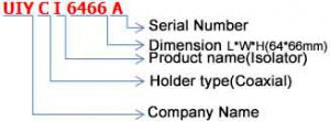 product_number